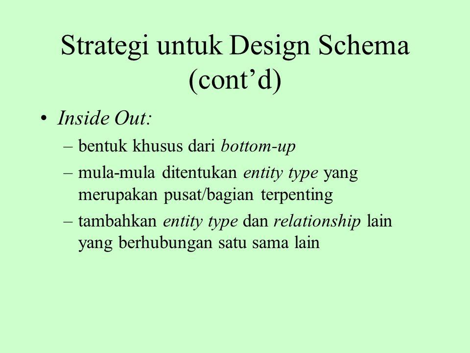 Strategi untuk Design Schema (cont'd) Inside Out: –bentuk khusus dari bottom-up –mula-mula ditentukan entity type yang merupakan pusat/bagian terpenti