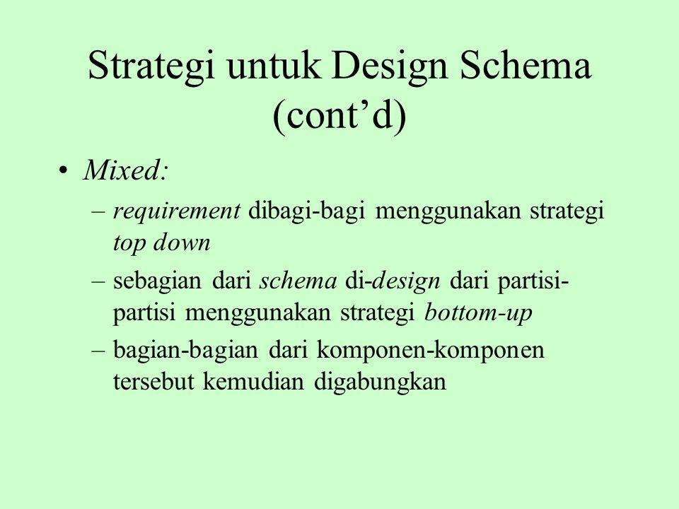 Strategi untuk Design Schema (cont'd) Mixed: –requirement dibagi-bagi menggunakan strategi top down –sebagian dari schema di-design dari partisi- part
