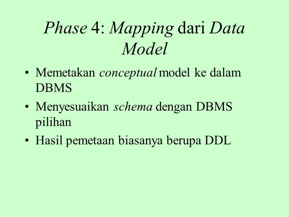 Phase 4: Mapping dari Data Model Memetakan conceptual model ke dalam DBMS Menyesuaikan schema dengan DBMS pilihan Hasil pemetaan biasanya berupa DDL