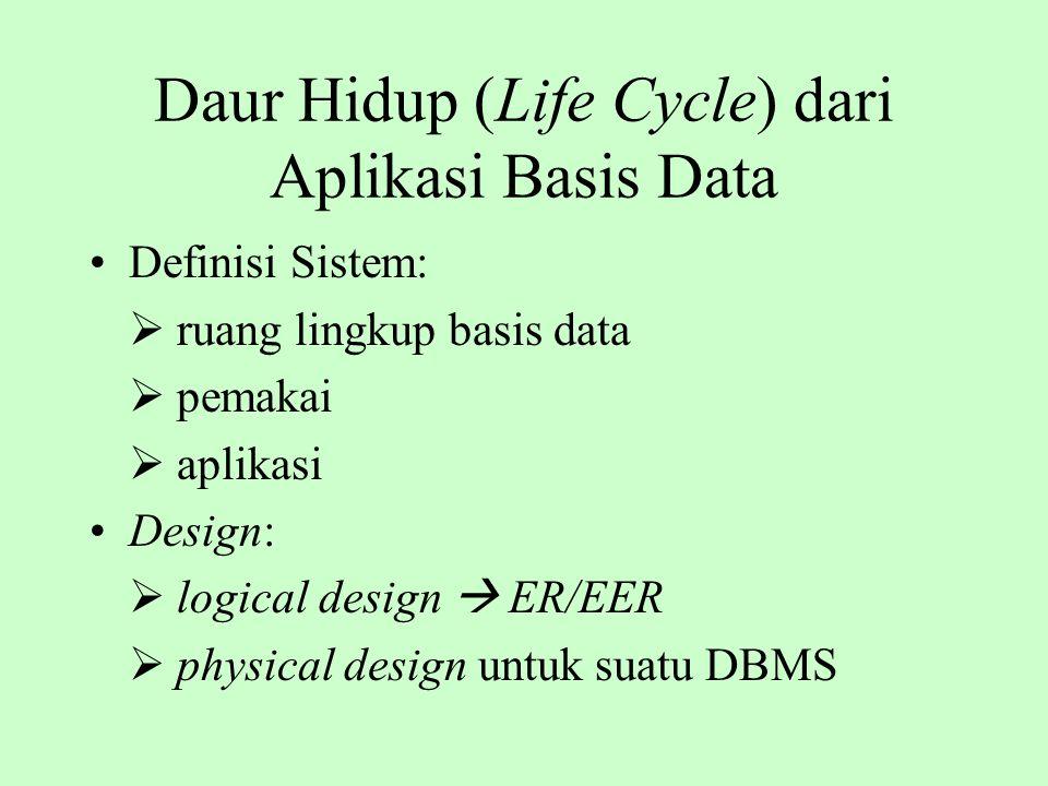 Daur Hidup (Life Cycle) dari Aplikasi Basis Data Definisi Sistem:  ruang lingkup basis data  pemakai  aplikasi Design:  logical design  ER/EER 