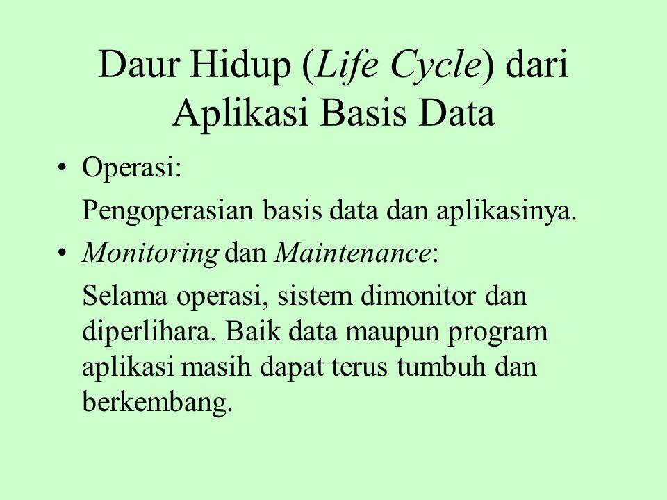 Daur Hidup (Life Cycle) dari Aplikasi Basis Data Operasi: Pengoperasian basis data dan aplikasinya. Monitoring dan Maintenance: Selama operasi, sistem
