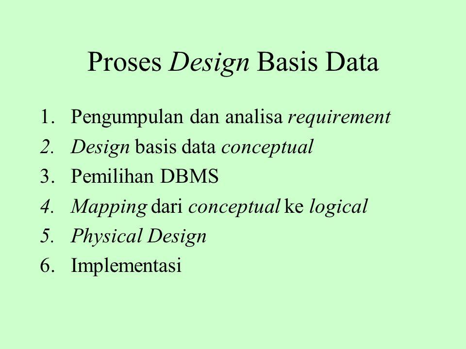 Proses Design Basis Data 1.Pengumpulan dan analisa requirement 2.Design basis data conceptual 3.Pemilihan DBMS 4.Mapping dari conceptual ke logical 5.