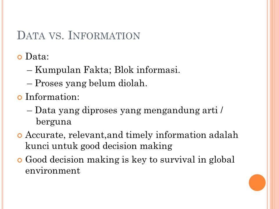 D ATA VS. I NFORMATION Data: – Kumpulan Fakta; Blok informasi.