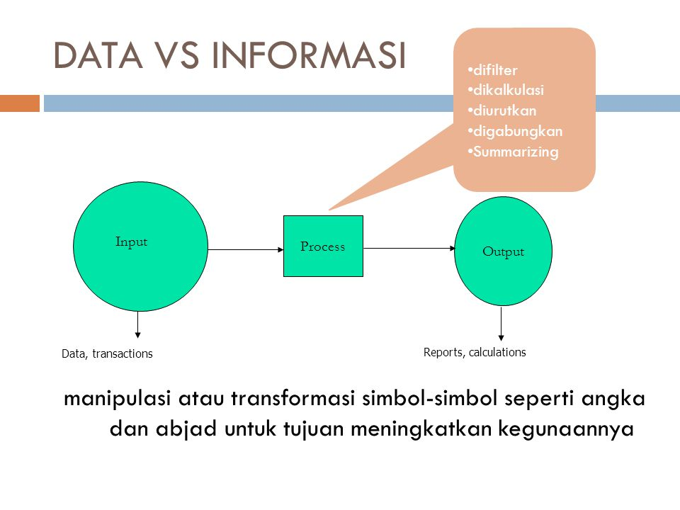 DATA VS INFORMASI Process Output Input Data, transactions Reports, calculations manipulasi atau transformasi simbol-simbol seperti angka dan abjad unt