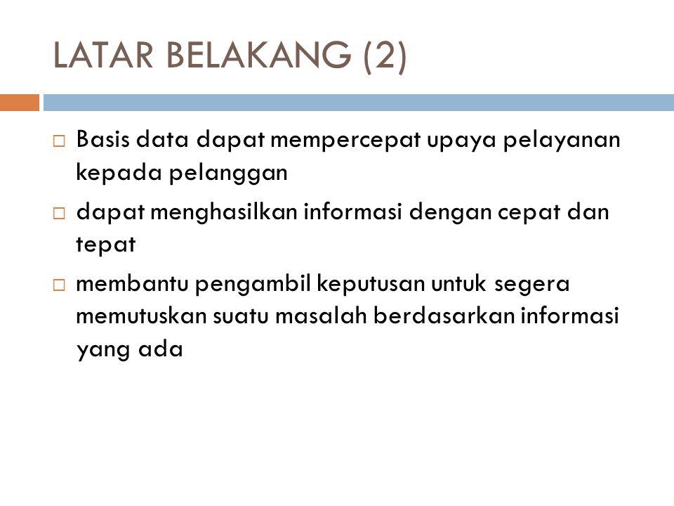 Renungan 1.Jelaskan karakteristik dari basis data.