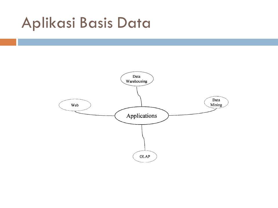 BASIS DATA  Basis data adalah kumpulan data yang saling berelasi  Himpunan kelompok data yang saling berhubungan yang diorganisasi sedemikian rupa sehingga kelak dapat dimanfaatkan dengan cepat dan mudah  Kumpulan data yang saling berhubungan yang disimpan secara bersama sedemikian rupa tanpa pengulangan (redundancy) yang tidak perlu, untuk memenuhi kebutuhan  Kumpulan file/tabel/arsip yang saling berhubungan yang disimpan dalam media penyimpan elektronis