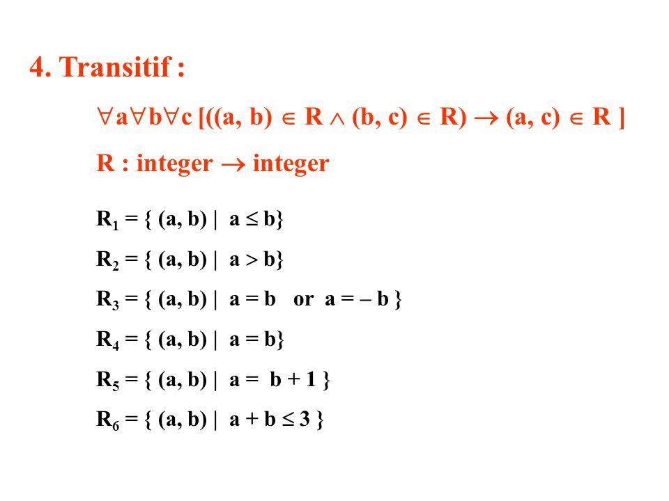 4. Transitif :  a  b  c [((a, b)  R  (b, c)  R)  (a, c)  R ] R : integer  integer R 1 = { (a, b) | a  b} R 2 = { (a, b) | a  b} R 3 = { (a,