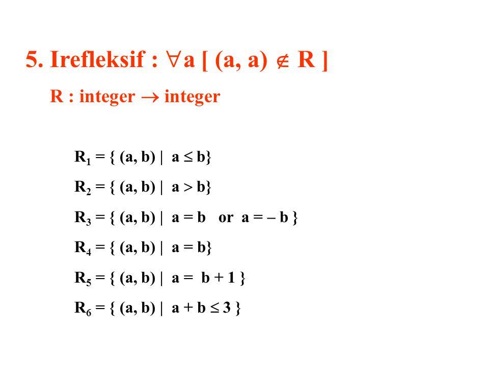 5. Irefleksif :  a [ (a, a)  R ] R : integer  integer R 1 = { (a, b) | a  b} R 2 = { (a, b) | a  b} R 3 = { (a, b) | a = b or a = – b } R 4 = { (