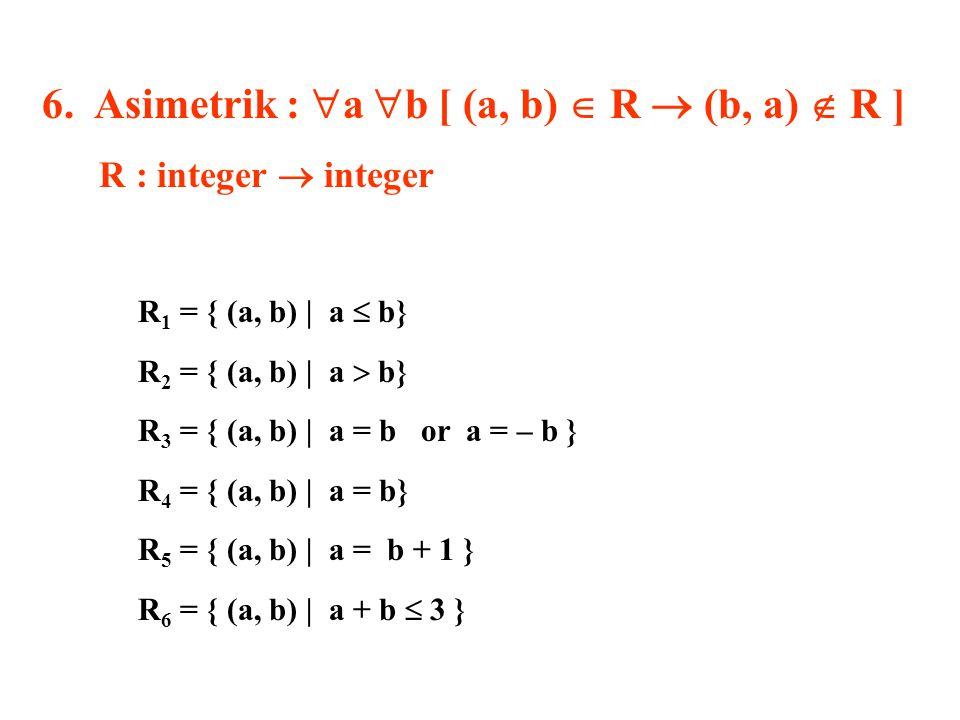 6. Asimetrik :  a  b [ (a, b)  R  (b, a)  R ] R : integer  integer R 1 = { (a, b) | a  b} R 2 = { (a, b) | a  b} R 3 = { (a, b) | a = b or a =