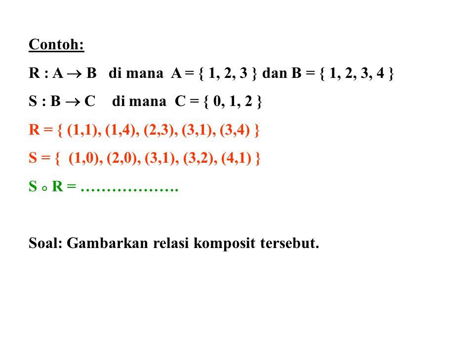 Contoh: R : A  B di mana A = { 1, 2, 3 } dan B = { 1, 2, 3, 4 } S : B  C di mana C = { 0, 1, 2 } R = { (1,1), (1,4), (2,3), (3,1), (3,4) } S = { (1,