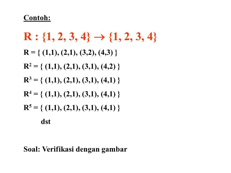 Contoh: R : {1, 2, 3, 4}  {1, 2, 3, 4} R = { (1,1), (2,1), (3,2), (4,3) } R 2 = { (1,1), (2,1), (3,1), (4,2) } R 3 = { (1,1), (2,1), (3,1), (4,1) } R