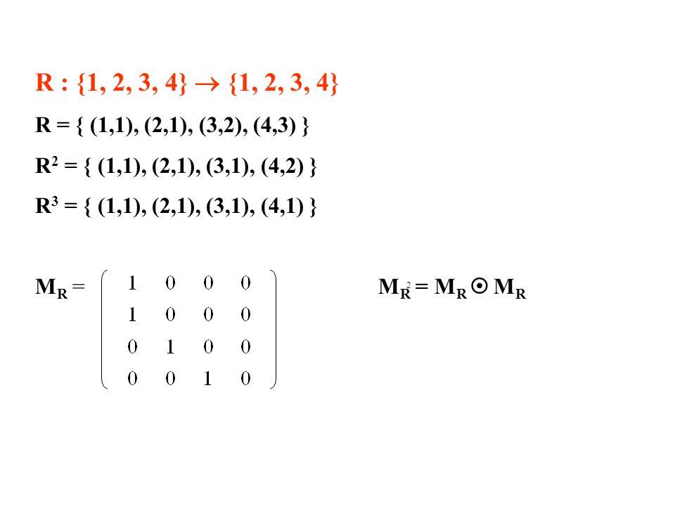 R : {1, 2, 3, 4}  {1, 2, 3, 4} R = { (1,1), (2,1), (3,2), (4,3) } R 2 = { (1,1), (2,1), (3,1), (4,2) } R 3 = { (1,1), (2,1), (3,1), (4,1) } M R = M R