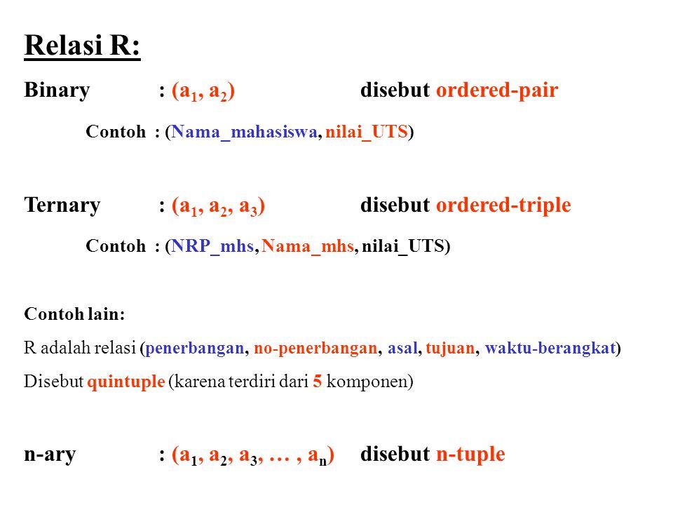 Relasi R: Binary : (a 1, a 2 )disebut ordered-pair Contoh : (Nama_mahasiswa, nilai_UTS) Ternary: (a 1, a 2, a 3 )disebut ordered-triple Contoh : (NRP_