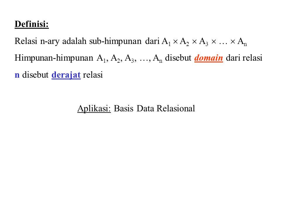 Definisi: Relasi n-ary adalah sub-himpunan dari A 1  A 2  A 3  …  A n Himpunan-himpunan A 1, A 2, A 3, …, A n disebut domain dari relasi n disebut