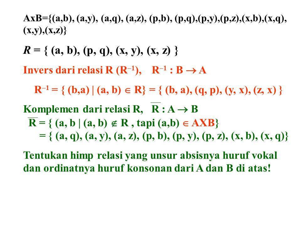 AxB={(a,b), (a,y), (a,q), (a,z), (p,b), (p,q),(p,y),(p,z),(x,b),(x,q), (x,y),(x,z)} R = { (a, b), (p, q), (x, y), (x, z) } Invers dari relasi R (R –1
