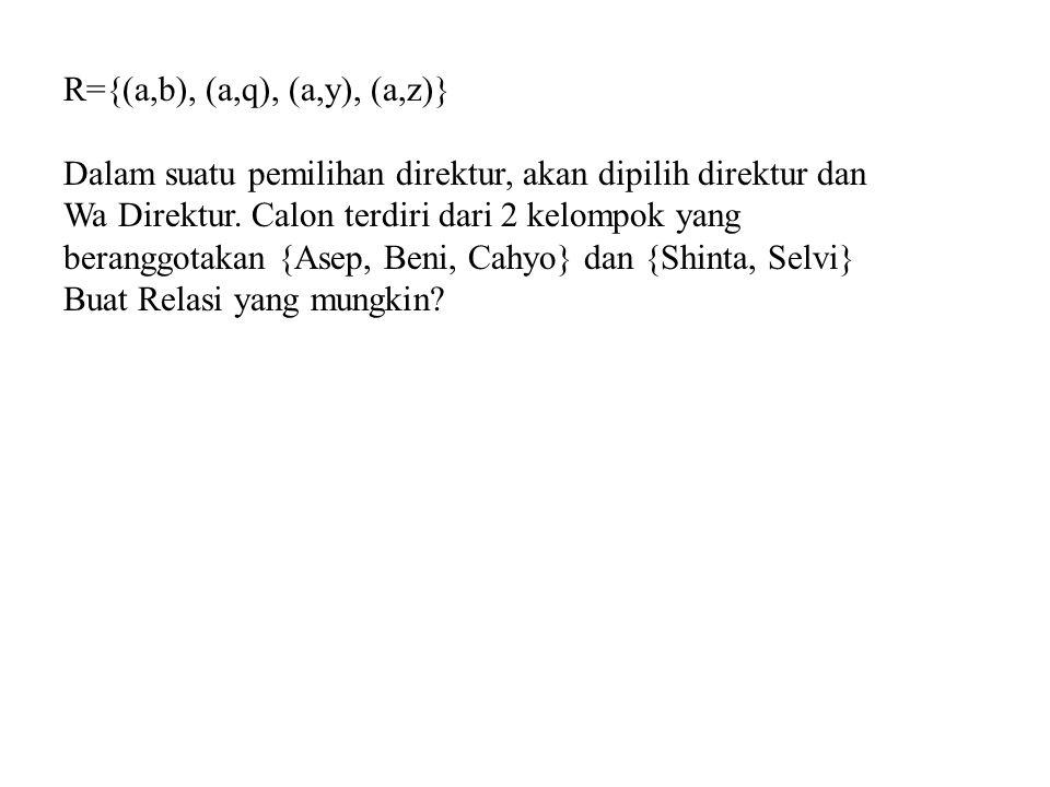 Relasi pada sebuah himpunan (relation on a set) R : A  A adalah sub-himpunan dari A  A Contoh (Example 5): R : Bil Bulat  Bil Bulat R 1 = { (a, b) | a  b} R 2 = { (a, b) | a  b} R 3 = { (a, b) | a = b or a = – b } R 4 = { (a, b) | a = b} R 5 = { (a, b) | a = b + 1 } R 6 = { (a, b) | a + b  3}