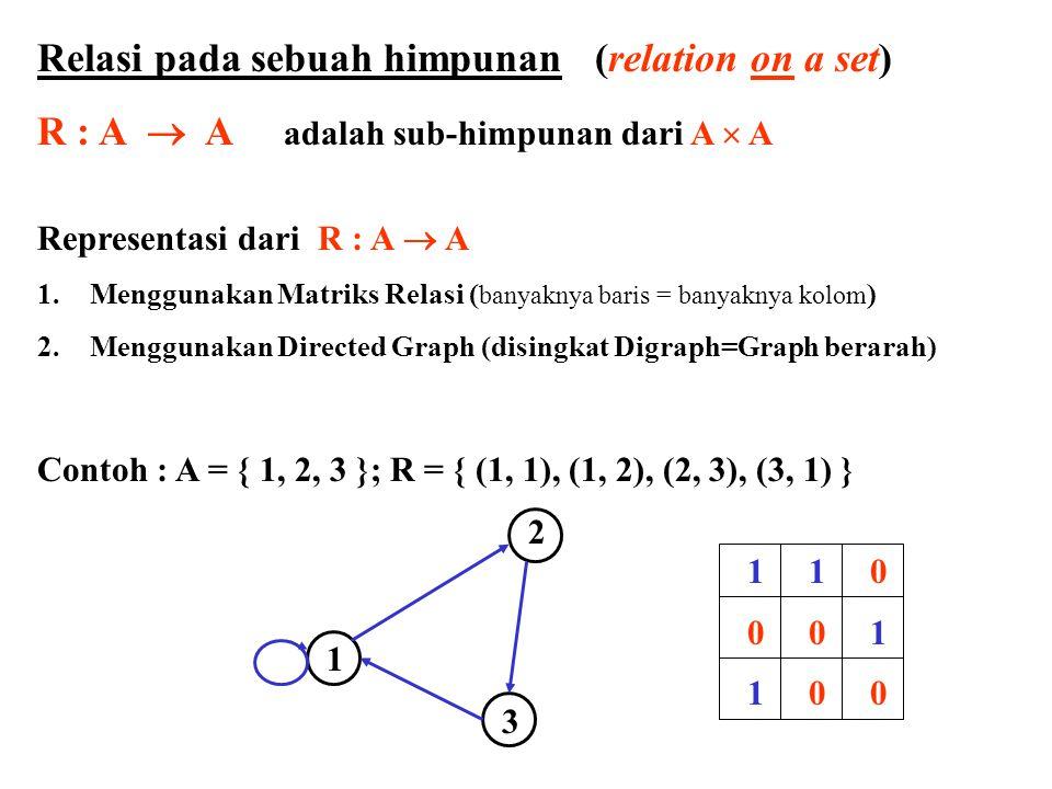 Relasi R: Binary : (a 1, a 2 )disebut ordered-pair Contoh : (Nama_mahasiswa, nilai_UTS) Ternary: (a 1, a 2, a 3 )disebut ordered-triple Contoh : (NRP_mhs, Nama_mhs, nilai_UTS) Contoh lain: R adalah relasi (penerbangan, no-penerbangan, asal, tujuan, waktu-berangkat) Disebut quintuple (karena terdiri dari 5 komponen) n-ary : (a 1, a 2, a 3, …, a n )disebut n-tuple