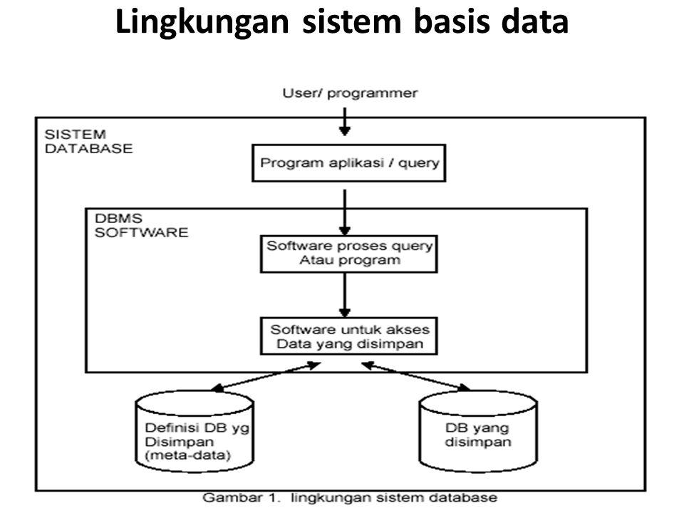 Sistem Manajemen Basis Data (DBMS) Merupakan kumpulan perintah/ program untuk membuat dan melakukan manajemen sebuah basisdata oleh pengguna (user).