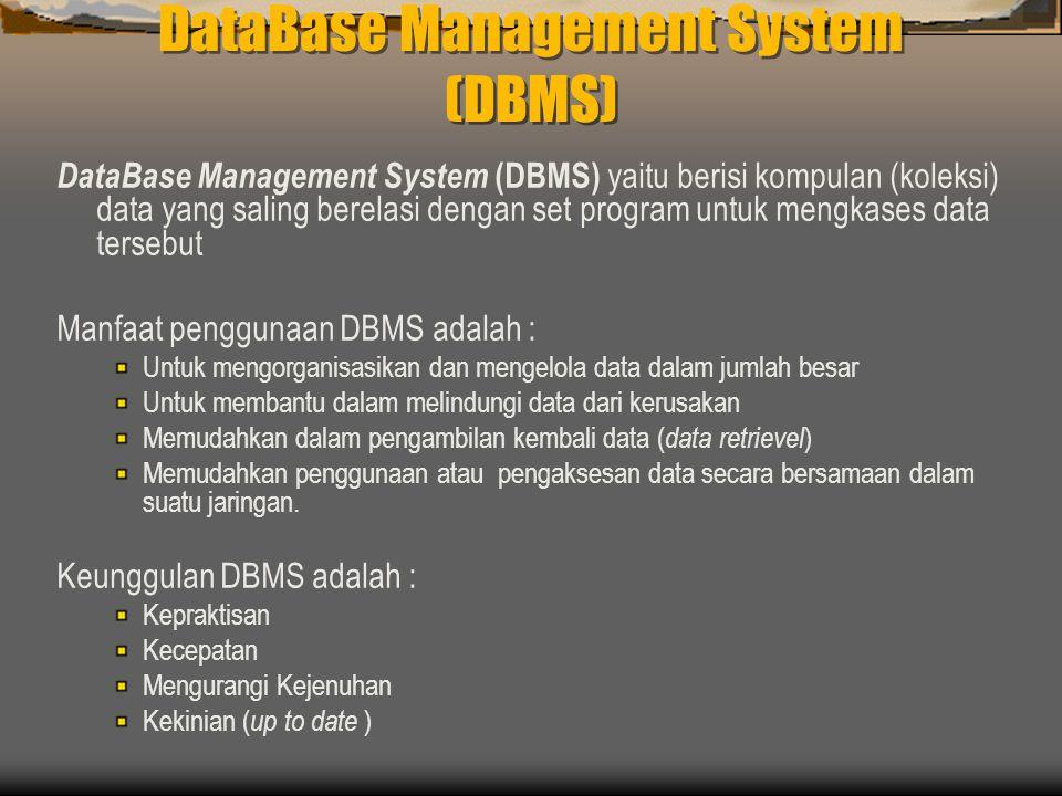 DataBase Management System (DBMS) DataBase Management System (DBMS) yaitu berisi kompulan (koleksi) data yang saling berelasi dengan set program untuk mengkases data tersebut Manfaat penggunaan DBMS adalah : Untuk mengorganisasikan dan mengelola data dalam jumlah besar Untuk membantu dalam melindungi data dari kerusakan Memudahkan dalam pengambilan kembali data ( data retrievel ) Memudahkan penggunaan atau pengaksesan data secara bersamaan dalam suatu jaringan.
