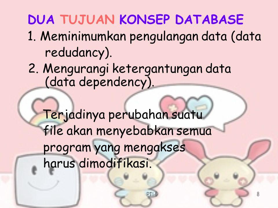 PTI-68 DUA TUJUAN KONSEP DATABASE 1.Meminimumkan pengulangan data (data redudancy).
