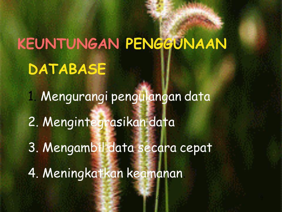 PTI-69 KEUNTUNGAN PENGGUNAAN DATABASE 1.Mengurangi pengulangan data 2.