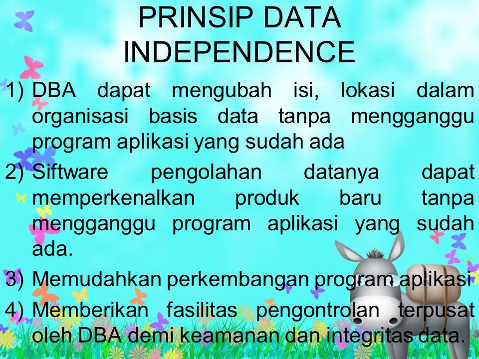 PRINSIP DATA INDEPENDENCE 1)DBA dapat mengubah isi, lokasi dalam organisasi basis data tanpa mengganggu program aplikasi yang sudah ada 2)Siftware pen