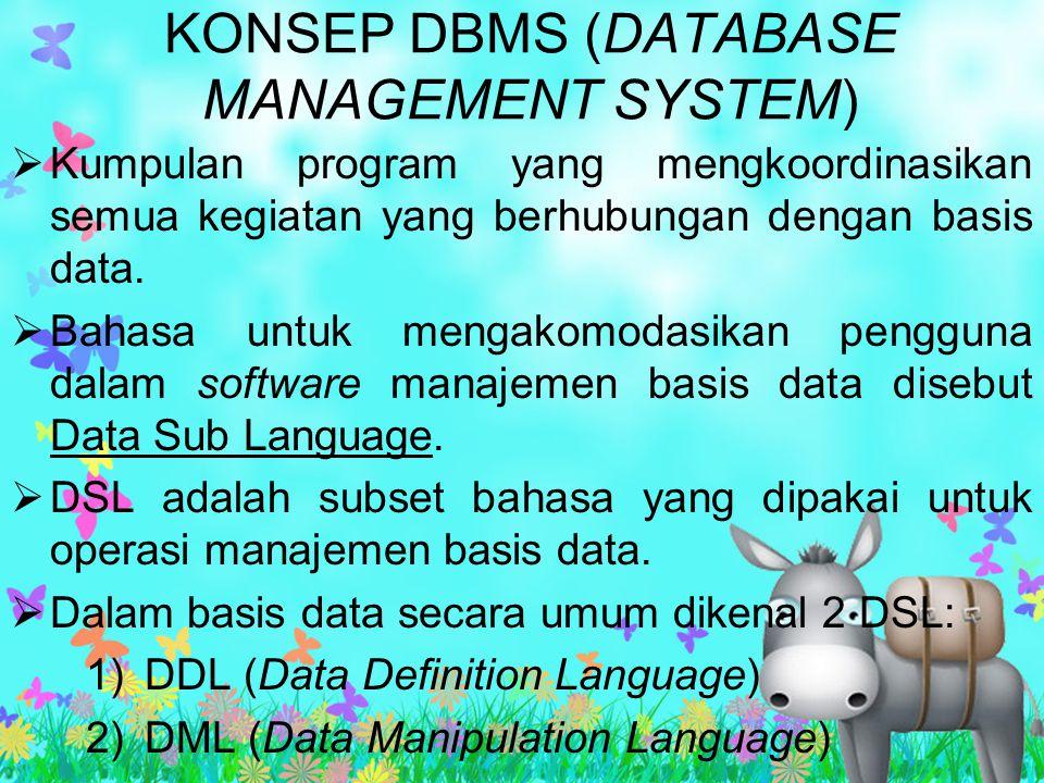KONSEP DBMS (DATABASE MANAGEMENT SYSTEM)  Kumpulan program yang mengkoordinasikan semua kegiatan yang berhubungan dengan basis data.  Bahasa untuk m