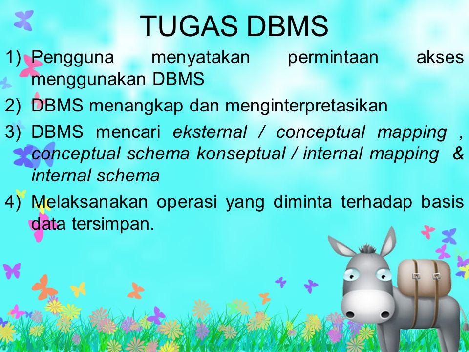 TUGAS DBMS 1)Pengguna menyatakan permintaan akses menggunakan DBMS 2)DBMS menangkap dan menginterpretasikan 3)DBMS mencari eksternal / conceptual mapp