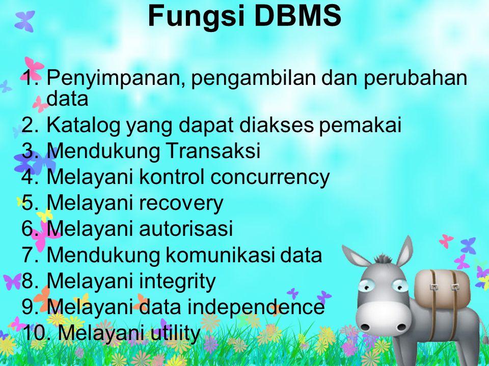 Fungsi DBMS 1. Penyimpanan, pengambilan dan perubahan data 2. Katalog yang dapat diakses pemakai 3.Mendukung Transaksi 4.Melayani kontrol concurrency