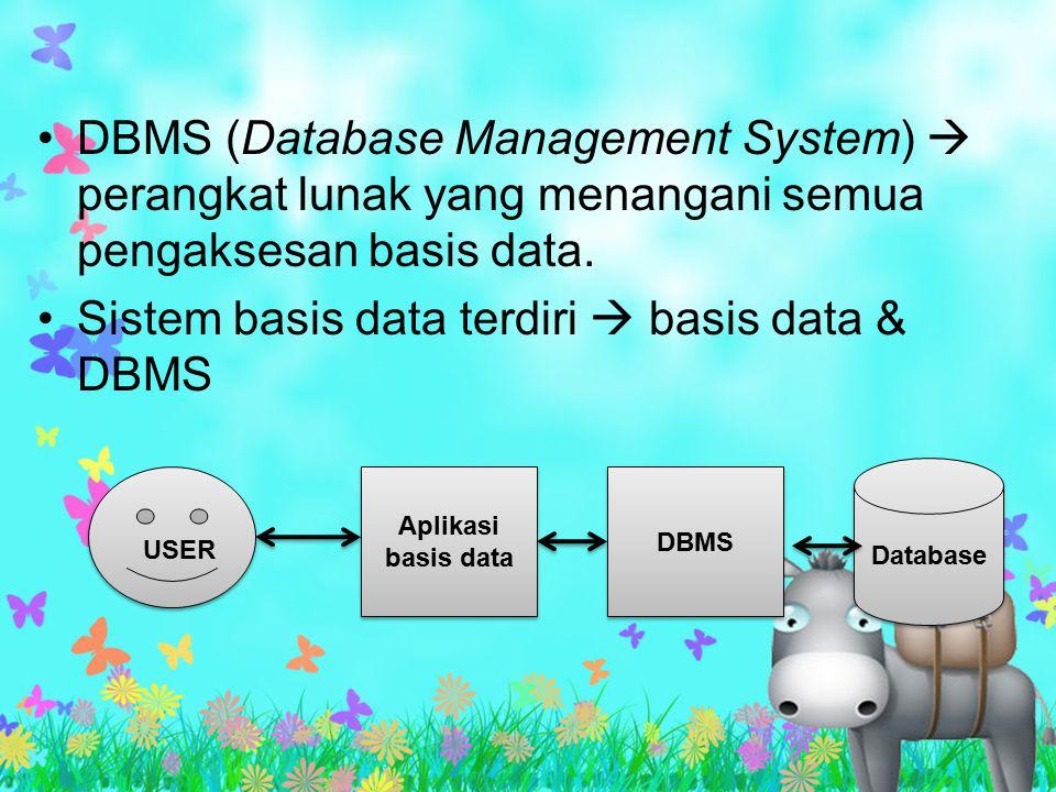 DBMS (Database Management System)  perangkat lunak yang menangani semua pengaksesan basis data. Sistem basis data terdiri  basis data & DBMS Aplikas