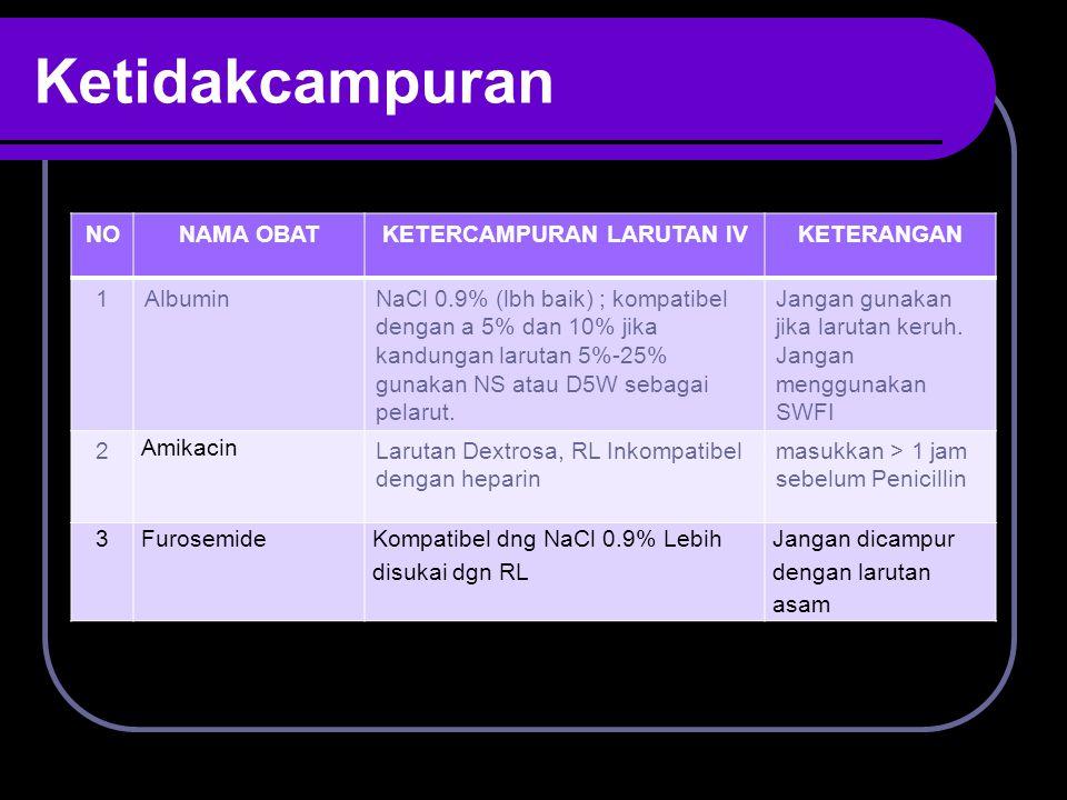 Ketidakcampuran NONAMA OBATKETERCAMPURAN LARUTAN IVKETERANGAN 1AlbuminNaCl 0.9% (lbh baik) ; kompatibel dengan a 5% dan 10% jika kandungan larutan 5%-