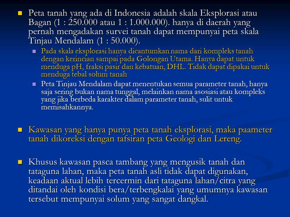 Peta tanah yang ada di Indonesia adalah skala Eksplorasi atau Bagan (1 : 250.000 atau 1 : 1.000.000). hanya di daerah yang pernah mengadakan survei ta
