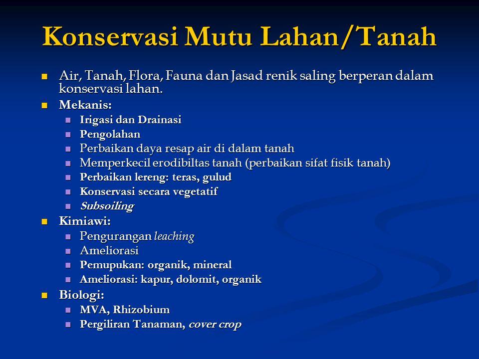 Konservasi Mutu Lahan/Tanah Air, Tanah, Flora, Fauna dan Jasad renik saling berperan dalam konservasi lahan. Air, Tanah, Flora, Fauna dan Jasad renik