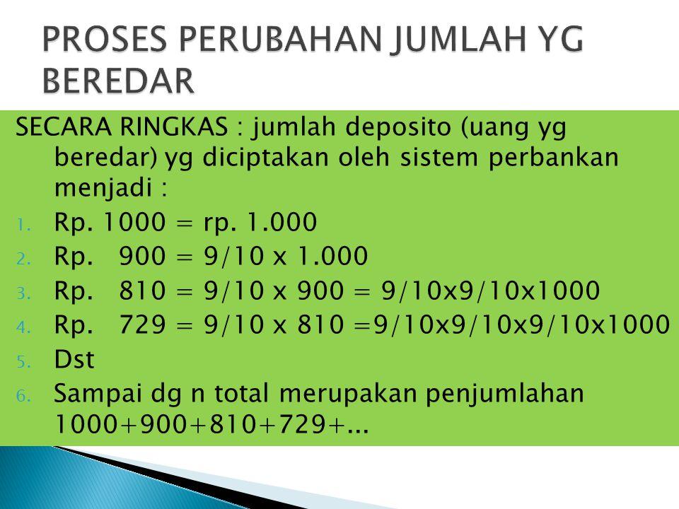 SECARA RINGKAS : jumlah deposito (uang yg beredar) yg diciptakan oleh sistem perbankan menjadi : 1.
