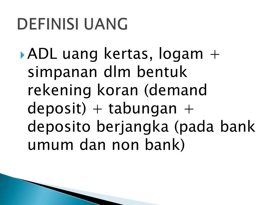  ADL uang kertas, logam + simpanan dlm bentuk rekening koran (demand deposit) + tabungan + deposito berjangka (pada bank umum dan non bank)
