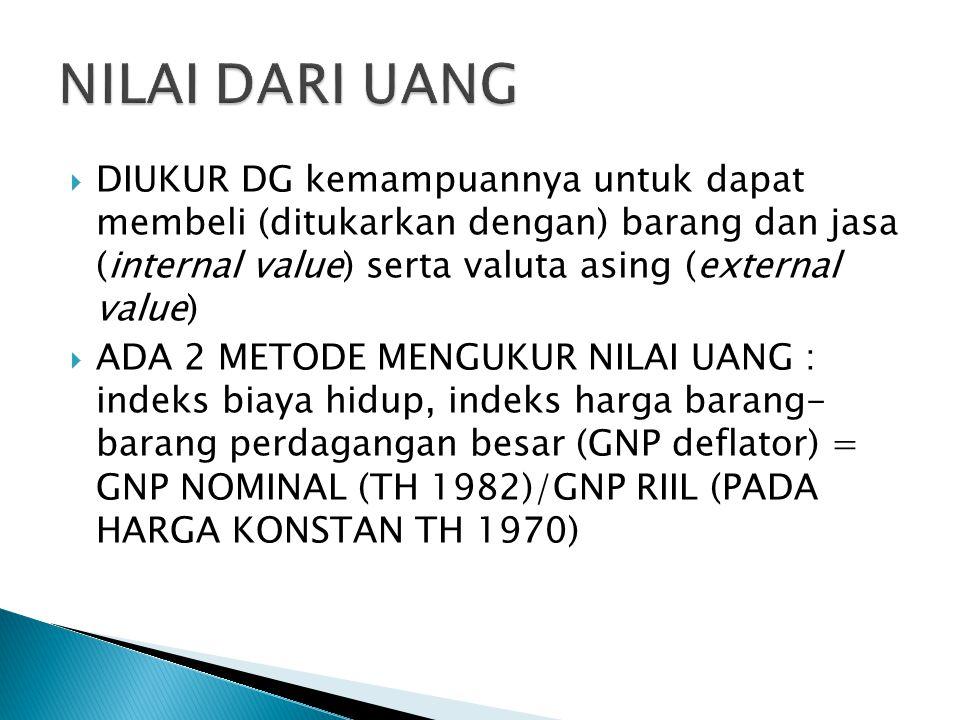  DIUKUR DG kemampuannya untuk dapat membeli (ditukarkan dengan) barang dan jasa (internal value) serta valuta asing (external value)  ADA 2 METODE MENGUKUR NILAI UANG : indeks biaya hidup, indeks harga barang- barang perdagangan besar (GNP deflator) = GNP NOMINAL (TH 1982)/GNP RIIL (PADA HARGA KONSTAN TH 1970)