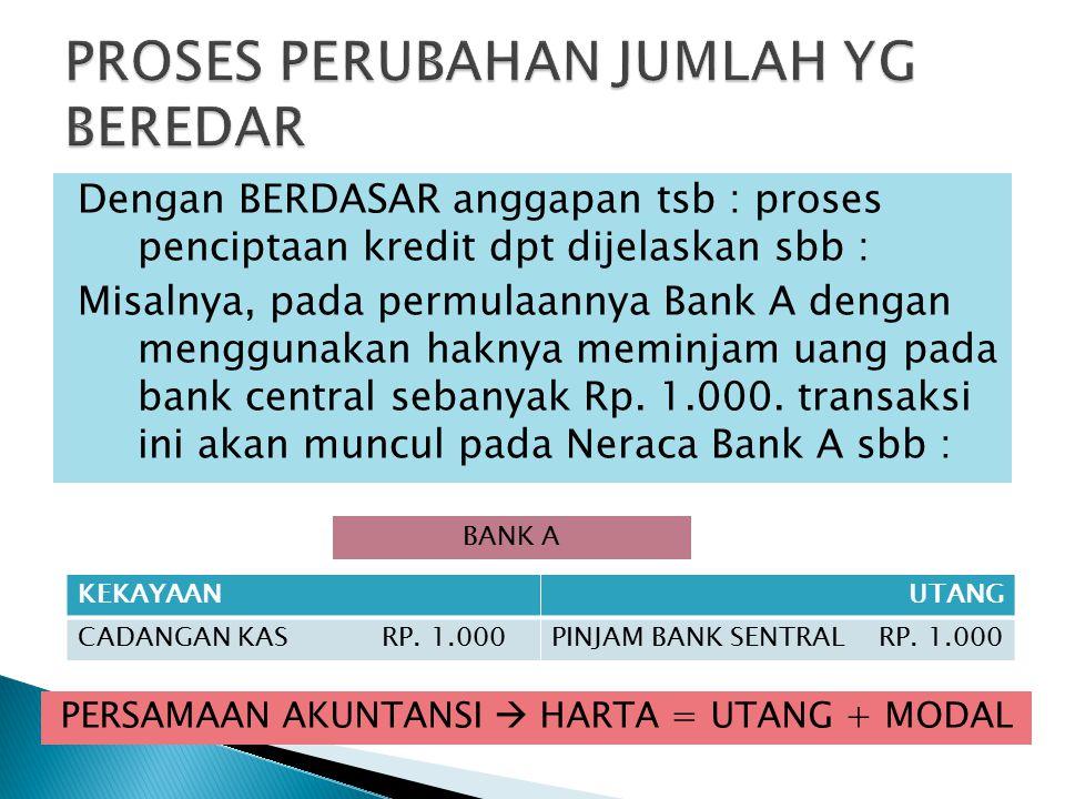 Dengan BERDASAR anggapan tsb : proses penciptaan kredit dpt dijelaskan sbb : Misalnya, pada permulaannya Bank A dengan menggunakan haknya meminjam uang pada bank central sebanyak Rp.