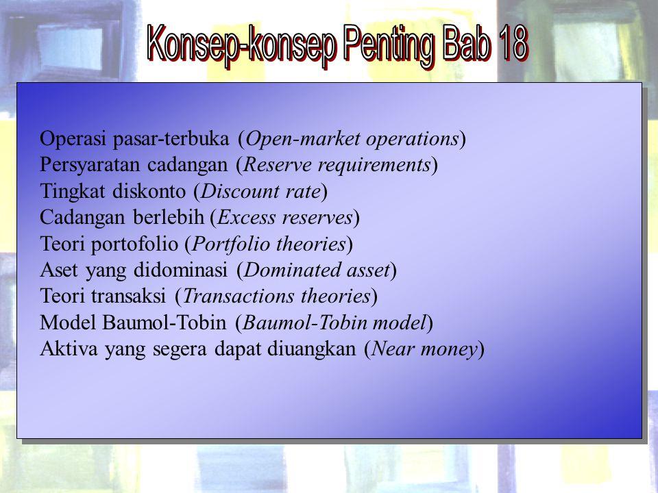 Chapter Eighteen19 Operasi pasar-terbuka (Open-market operations) Persyaratan cadangan (Reserve requirements) Tingkat diskonto (Discount rate) Cadanga