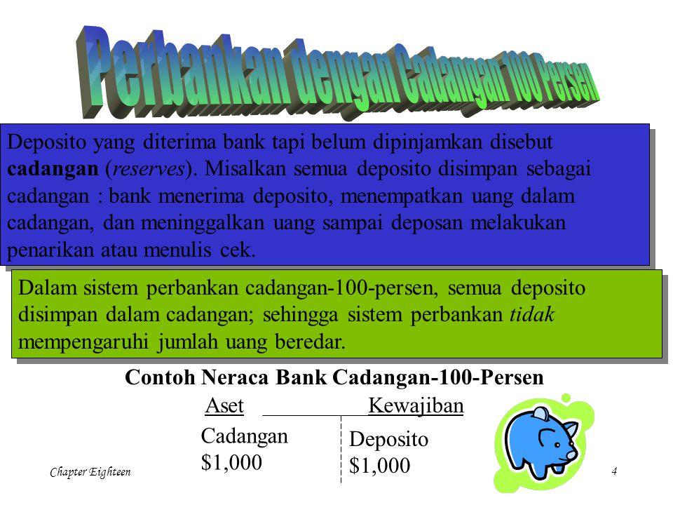 Chapter Eighteen4 Deposito yang diterima bank tapi belum dipinjamkan disebut cadangan (reserves). Misalkan semua deposito disimpan sebagai cadangan :