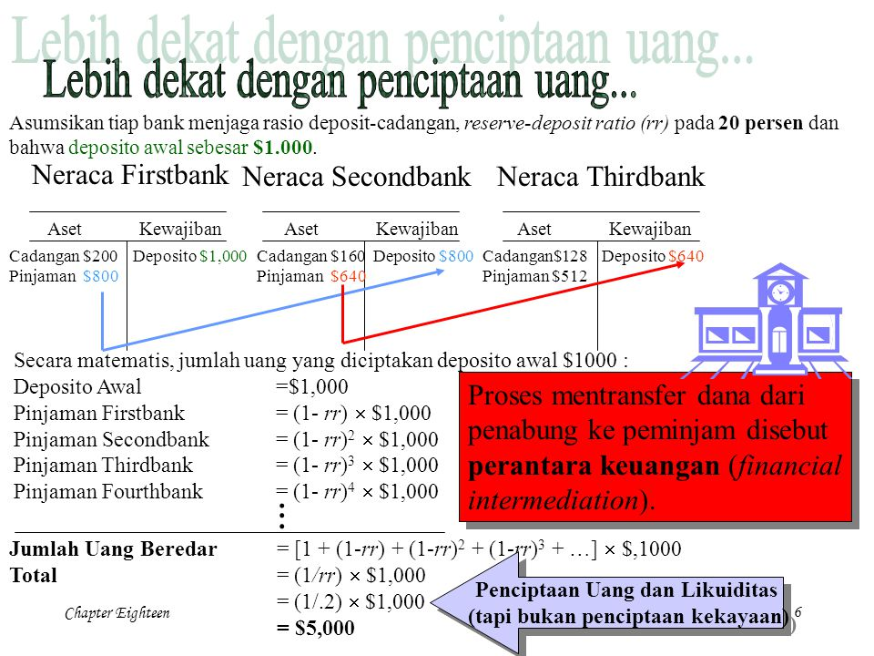 Chapter Eighteen7 Tiga variabel eksogen : Basis moneter (monetary base) B adalah jumlah dolar yang dipegang oleh publik sebagai mata uang C dan oleh bank sebagai cadangan R.