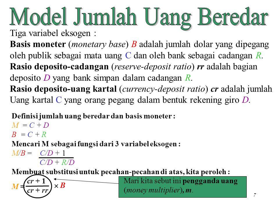 Chapter Eighteen7 Tiga variabel eksogen : Basis moneter (monetary base) B adalah jumlah dolar yang dipegang oleh publik sebagai mata uang C dan oleh b