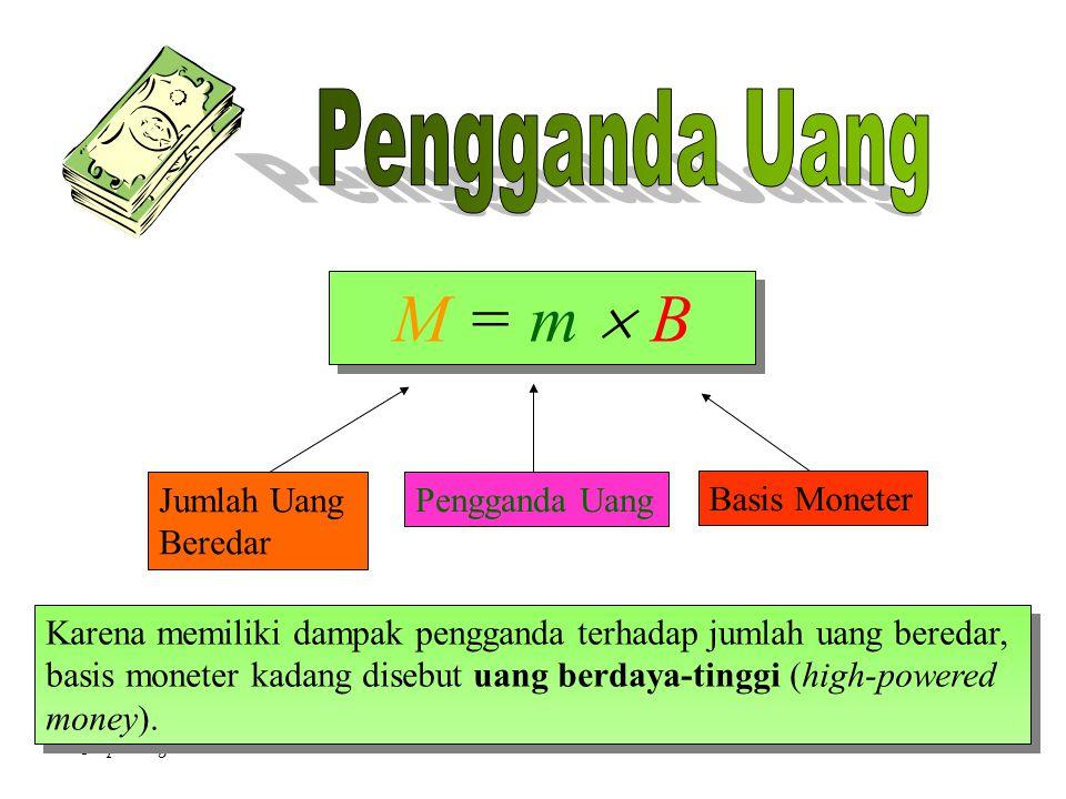 Chapter Eighteen8 M = m  B Jumlah Uang Beredar Pengganda Uang Basis Moneter Karena memiliki dampak pengganda terhadap jumlah uang beredar, basis mone