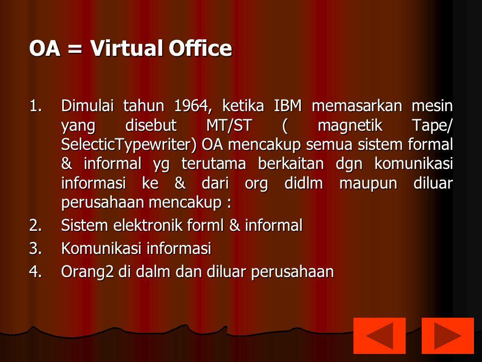 OA = Virtual Office 1.Dimulai tahun 1964, ketika IBM memasarkan mesin yang disebut MT/ST ( magnetik Tape/ SelecticTypewriter) OA mencakup semua sistem formal & informal yg terutama berkaitan dgn komunikasi informasi ke & dari org didlm maupun diluar perusahaan mencakup : 2.Sistem elektronik forml & informal 3.Komunikasi informasi 4.Orang2 di dalm dan diluar perusahaan
