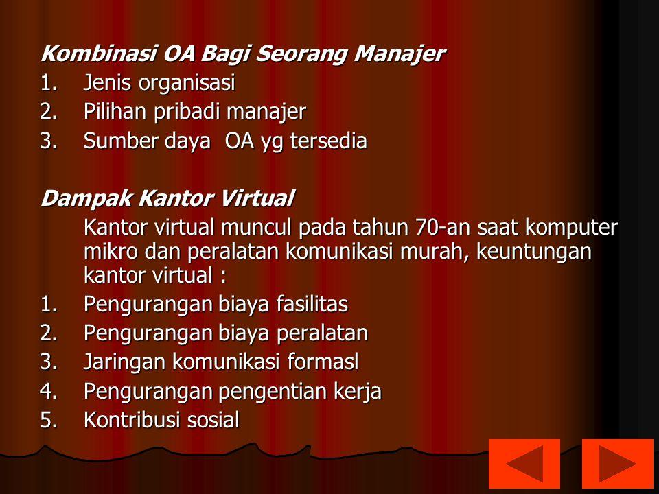Kombinasi OA Bagi Seorang Manajer 1.Jenis organisasi 2.Pilihan pribadi manajer 3.Sumber daya OA yg tersedia Dampak Kantor Virtual Kantor virtual muncu