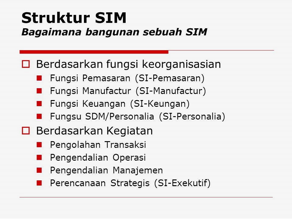 Struktur SIM Bagaimana bangunan sebuah SIM  Berdasarkan fungsi keorganisasian Fungsi Pemasaran (SI-Pemasaran) Fungsi Manufactur (SI-Manufactur) Fungs