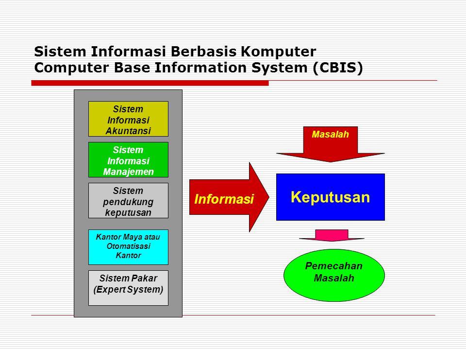 Sistem Informasi Berbasis Komputer Computer Base Information System (CBIS) Sistem Informasi Akuntansi Sistem Informasi Manajemen Sistem pendukung kepu