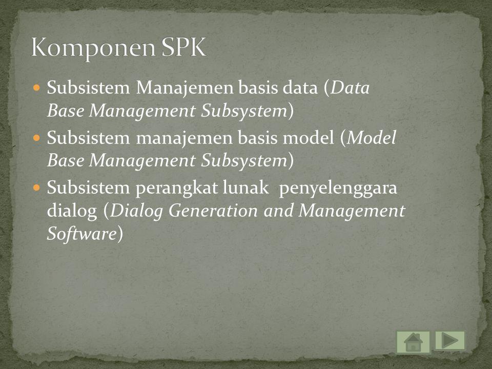 Subsistem Manajemen basis data (Data Base Management Subsystem) Subsistem manajemen basis model (Model Base Management Subsystem) Subsistem perangkat lunak penyelenggara dialog (Dialog Generation and Management Software)