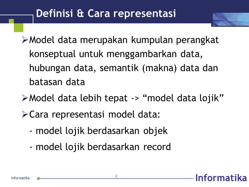 Informatika 3 Object-Based Logical Model  Model keterhubungan entitas (Entity- Relationship Model)  Model berorientasi Objek (Object-Oriented Model)  Model data semantik (Semantic Data Model)  Model data fungsional (Functional Data Model)