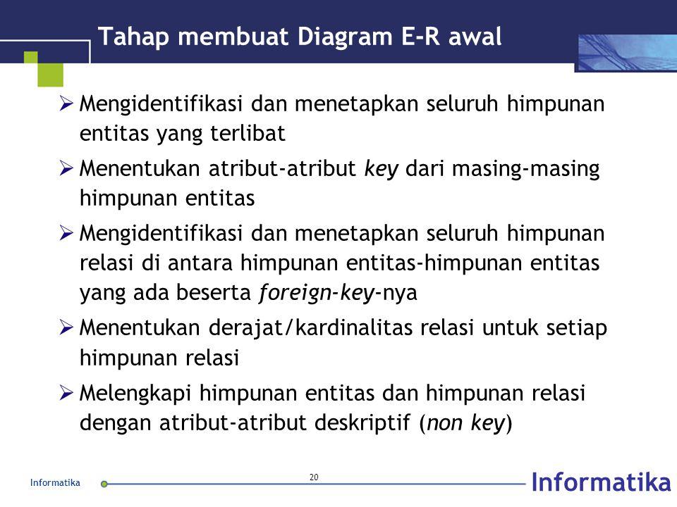 Informatika 20 Tahap membuat Diagram E-R awal  Mengidentifikasi dan menetapkan seluruh himpunan entitas yang terlibat  Menentukan atribut-atribut ke