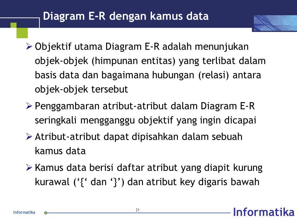 Informatika 21 Diagram E-R dengan kamus data  Objektif utama Diagram E-R adalah menunjukan objek-objek (himpunan entitas) yang terlibat dalam basis d